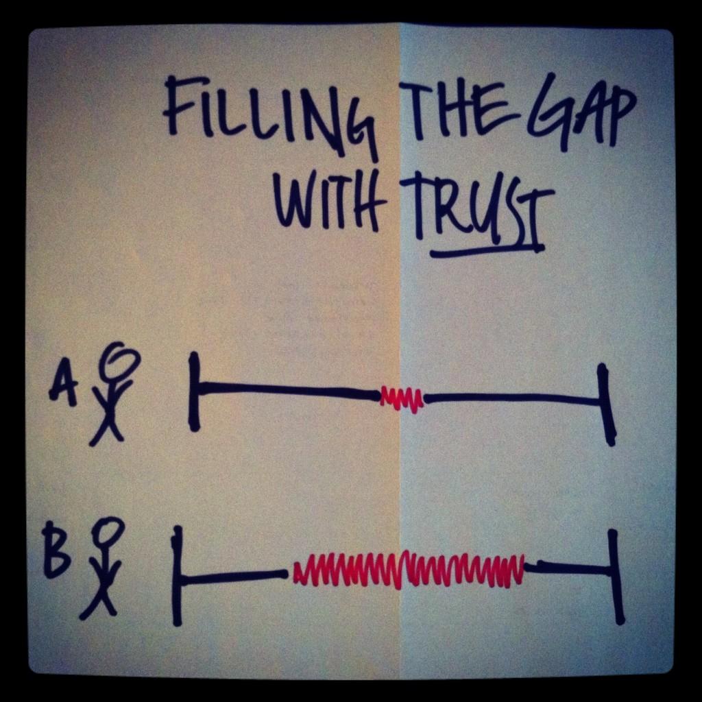 Gaps quote #2