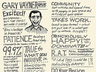 Gary Vaynerchuk's quote #6