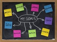 Goals quote #4