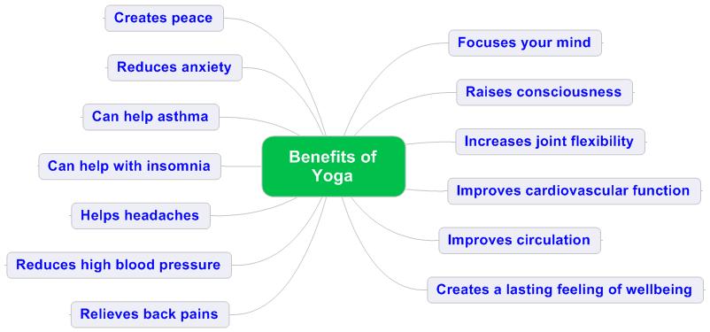 Health Benefits quote #2