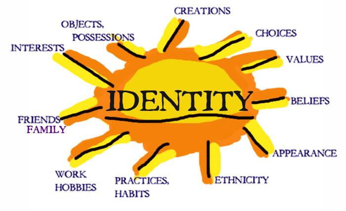 Identities quote #1