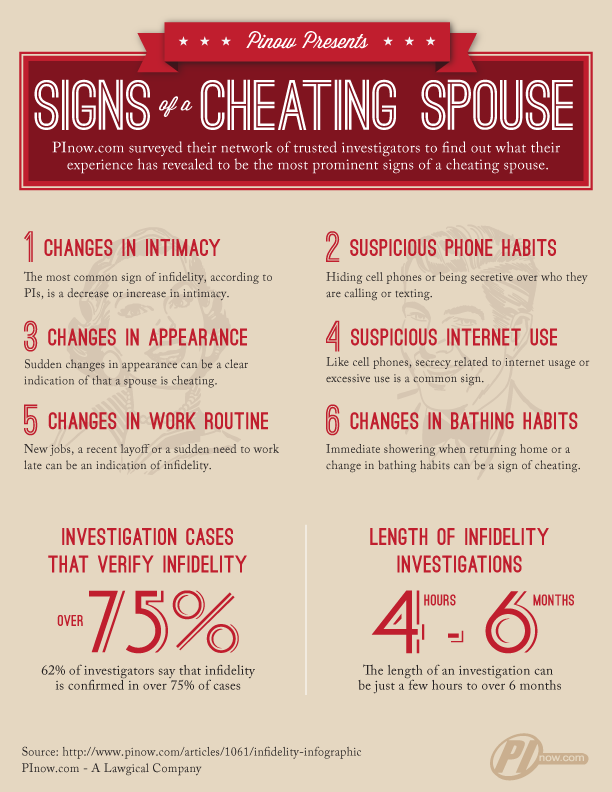 Infidelity quote #6