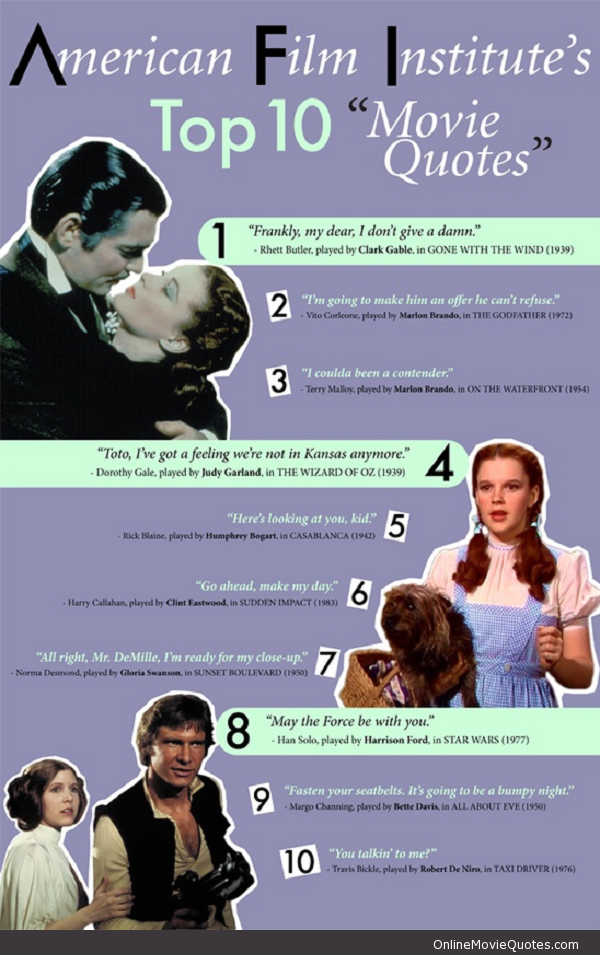 Most Famous Movie Quotes All about Top 10 Most Famous Movie Quotes Filmsite  kidskunst.info Most Famous Movie Quotes