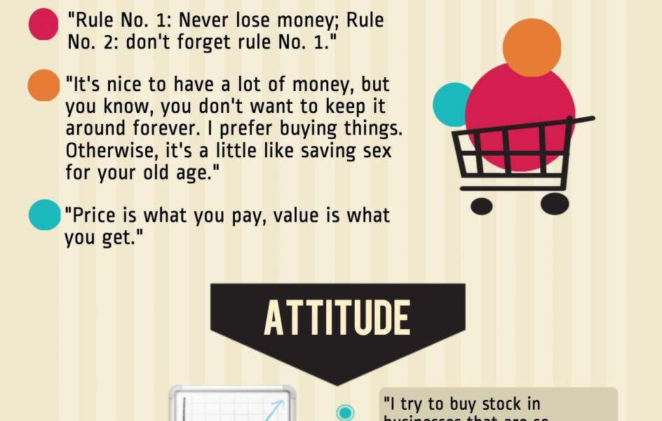 Investment quote #3