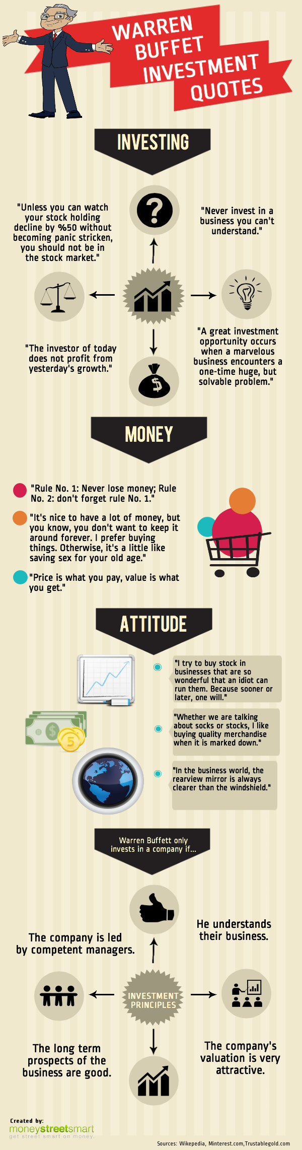 Investment quote #8