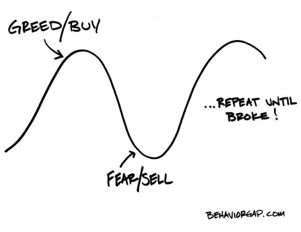 Investors quote #2