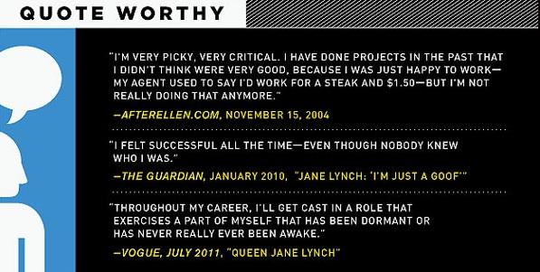 Jane Lynch's quote #3
