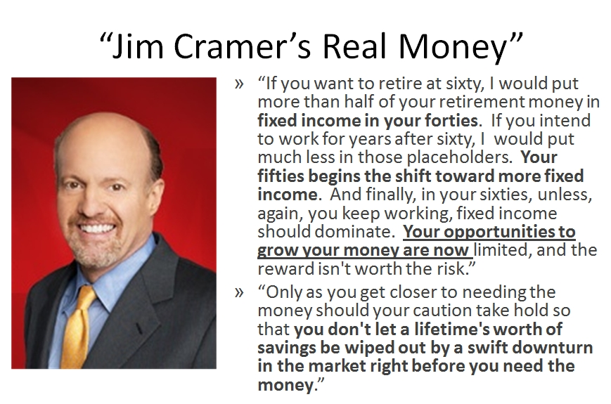 Jim Cramer's quote #3