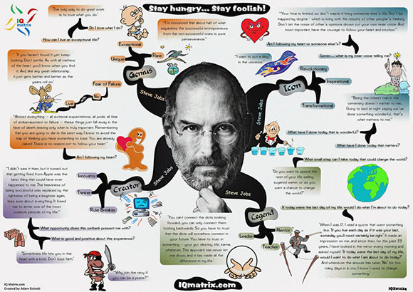 Jobs quote #8