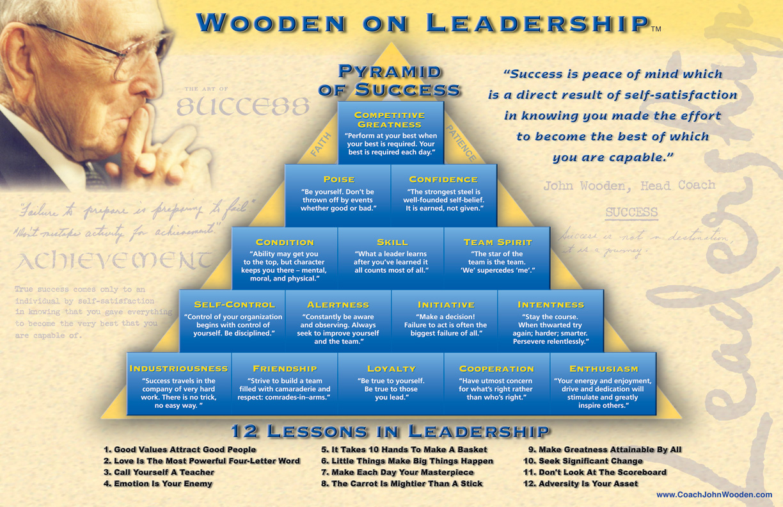 John Wooden's quote #2