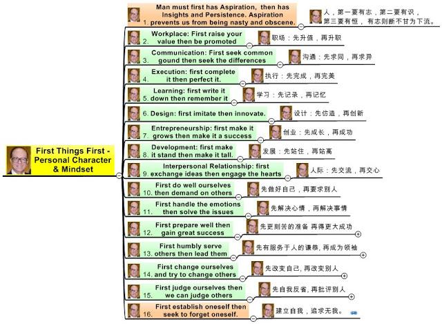 Li Ka-shing's quote #1