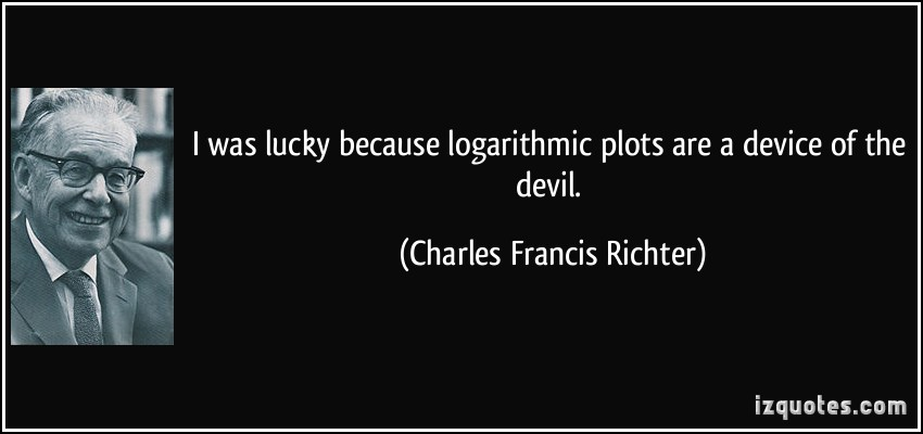Logarithmic quote #1
