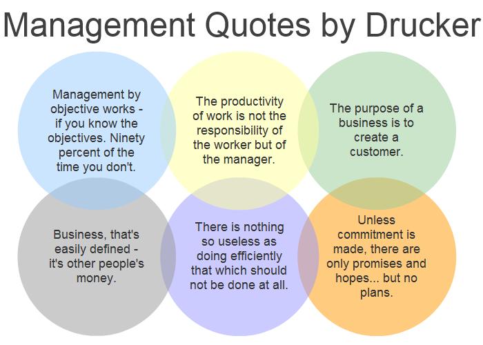 Management quote #3