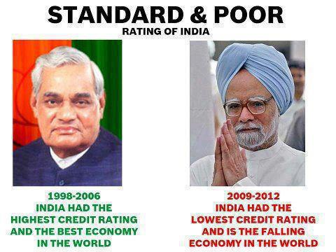 Manmohan Singh's quote #2