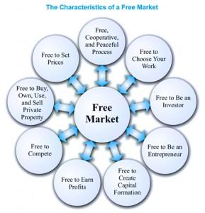 Market Economy quote #2