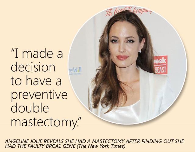 Mastectomy quote #1