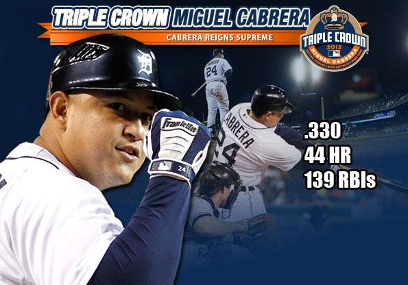 the triple crown winner miguel cabrera