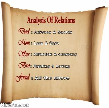 Relations quote #7