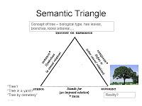 Semantics quote #1