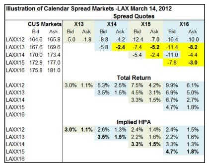 Spreads quote #1