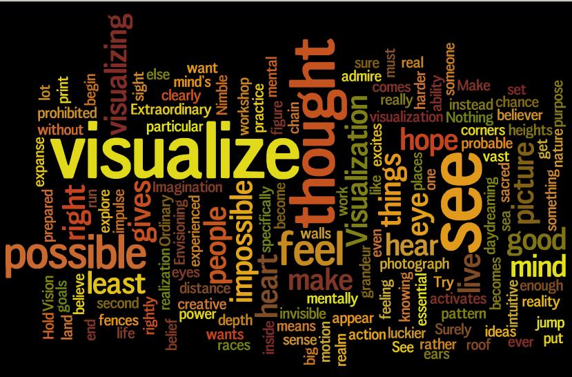 Visualizing quote #2