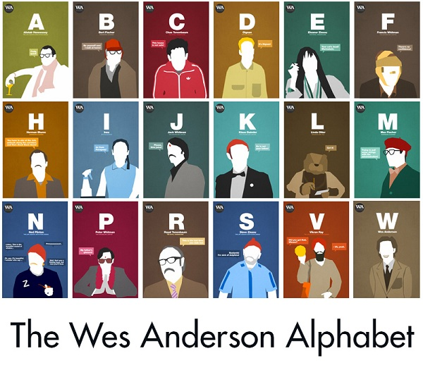 Wes Anderson's quote #3
