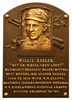 Willie Keeler's quote #3