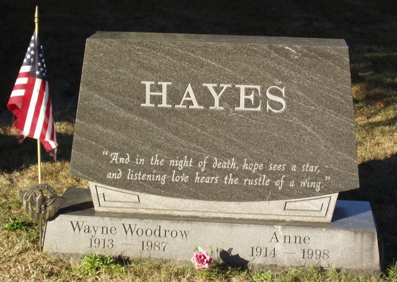 Woody Hayes's quote #6