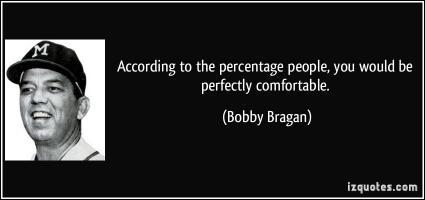 Bobby Bragan's quote #1