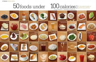 Calories quote #2