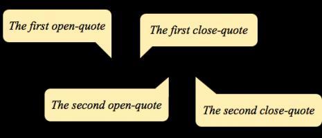 Closing quote #1