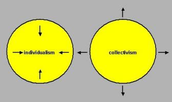 Collectivism quote #2
