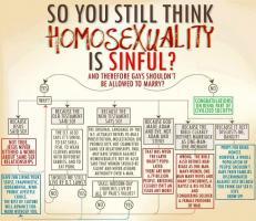 Homosexuals quote #2