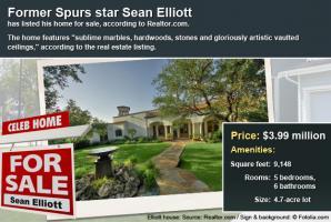 Sean Elliott's quote #2
