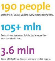 Vaccine quote #1
